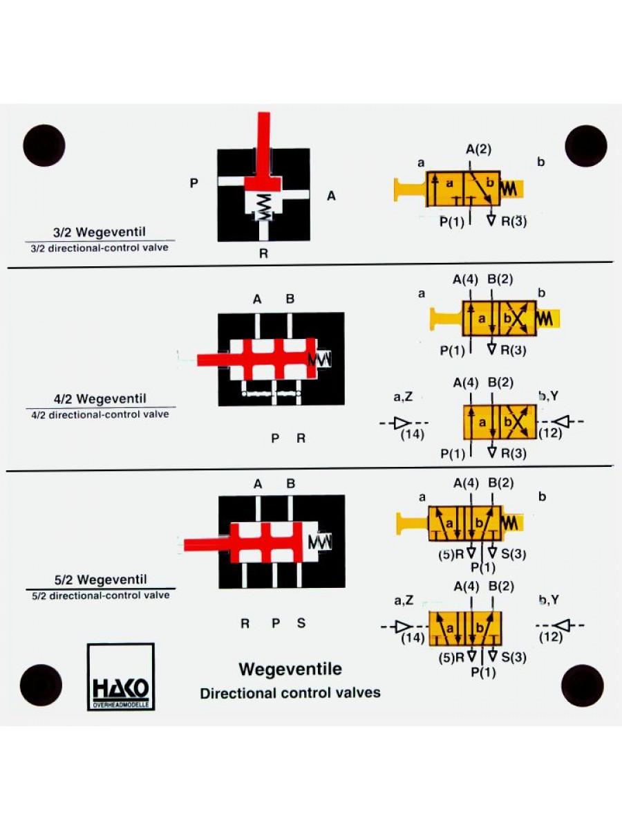 Pneumatics Directional Control Valves 810000217 Technolab Sa