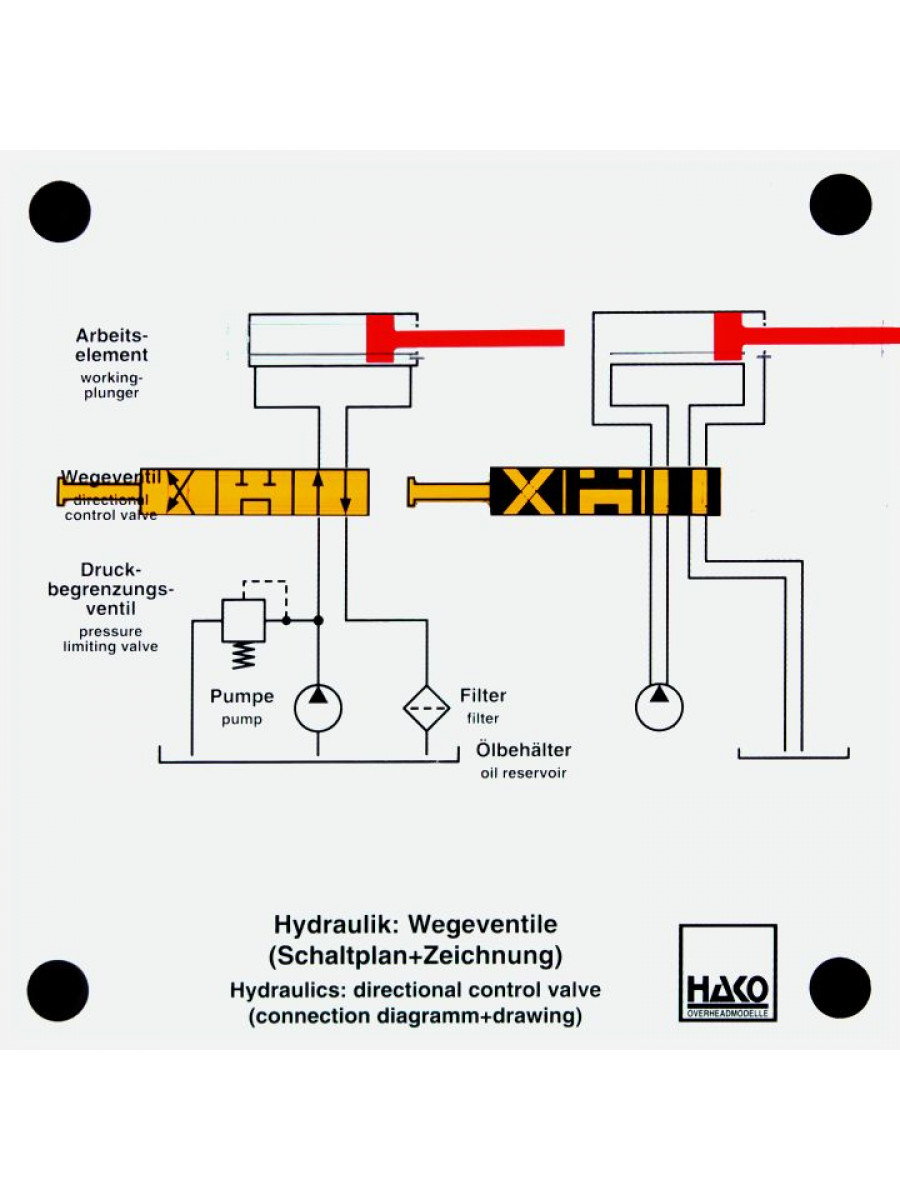 Directional valves (schematic and drawing) | 810000224 | TECHNOLAB SA