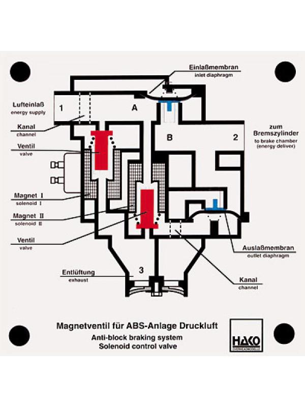 Antiblock System Abs Solenoid Valve 810000190 Hako