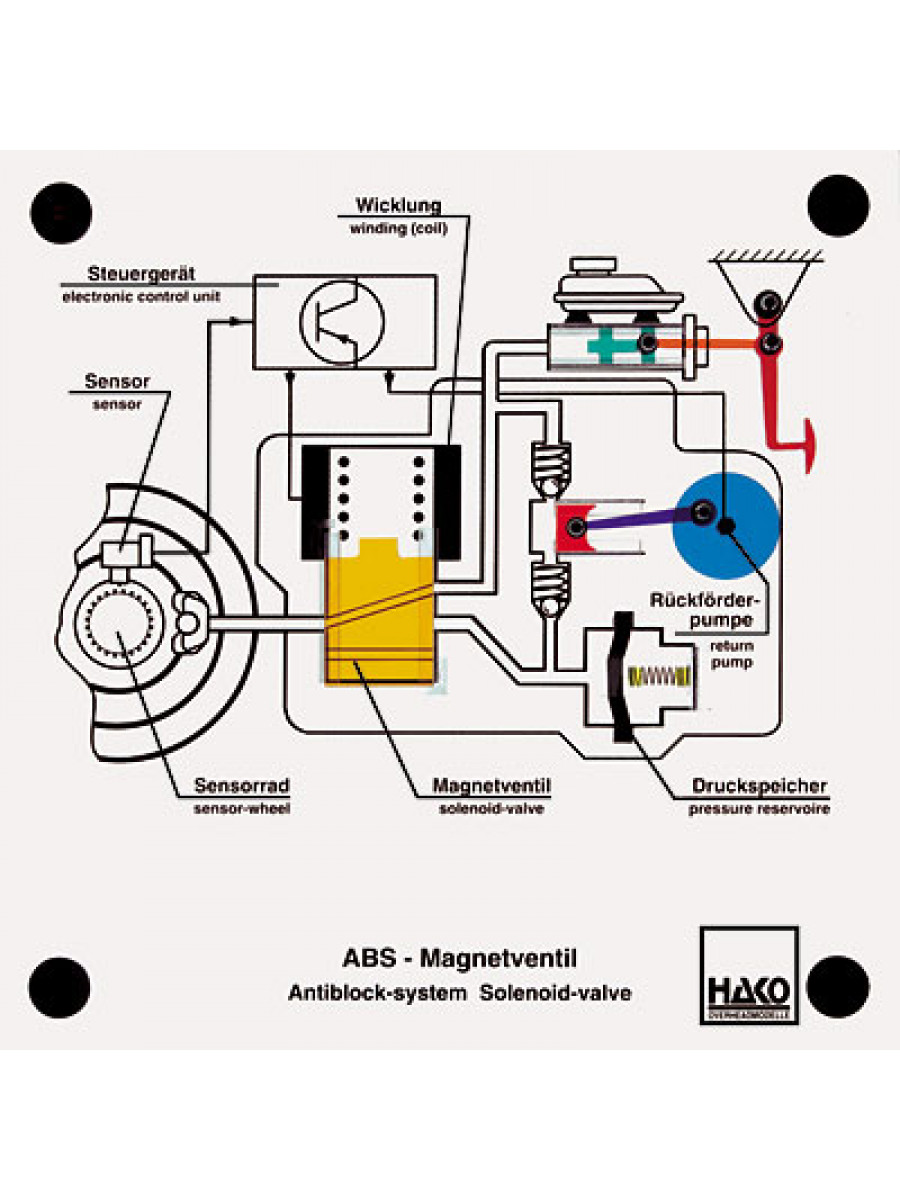 anti lock braking system block diagram pdf