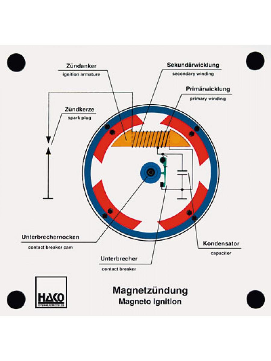 Haco Breaker Diagram - Trusted Wiring Diagrams