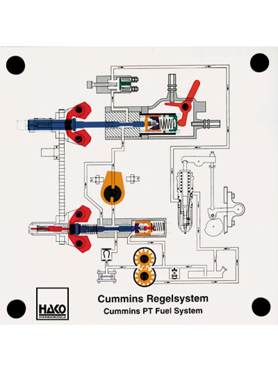 Cummings PT fuel system | 810000356 | HAKO