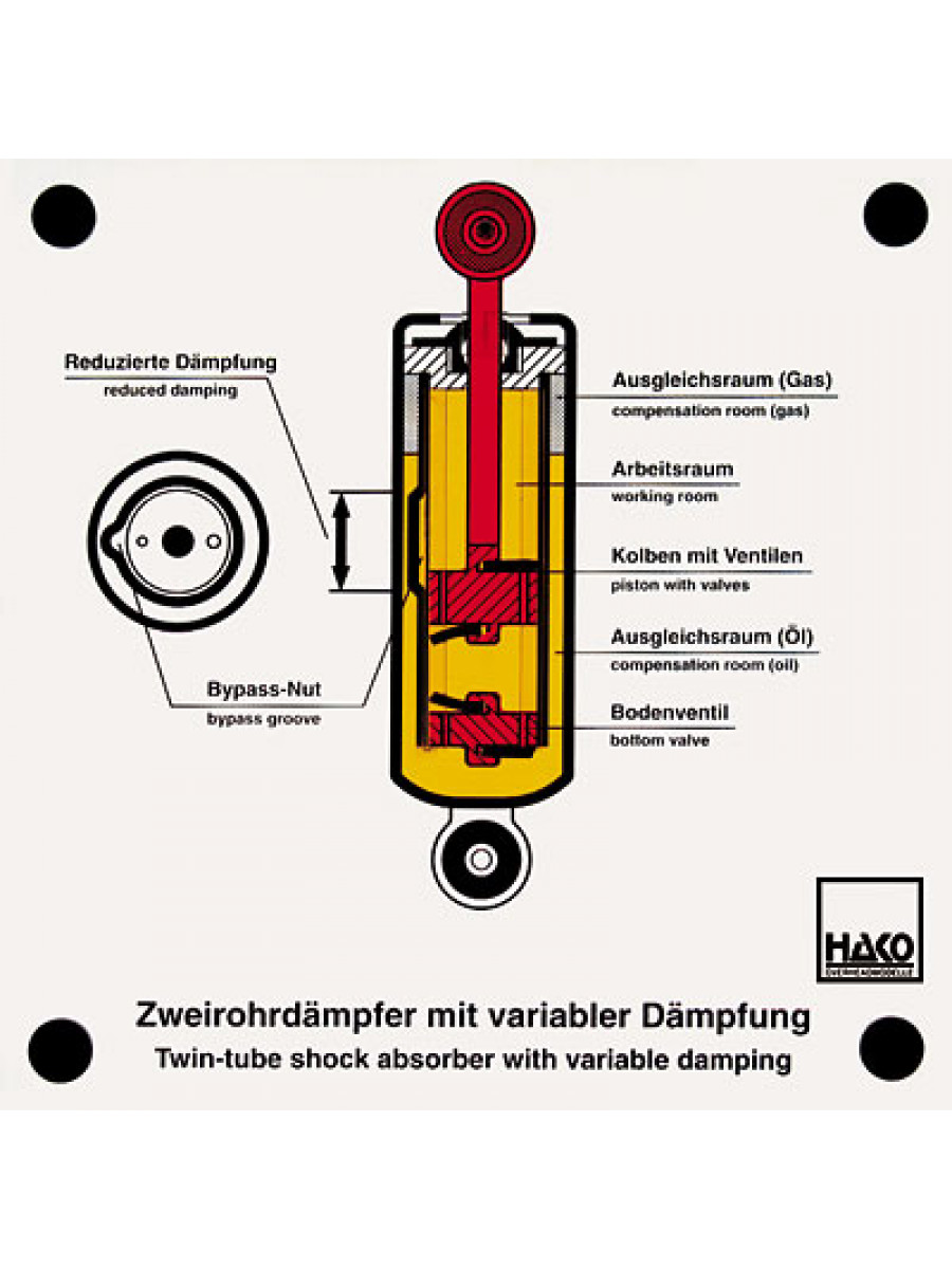 Twin-tube shock absorber with variable damping | 810000379